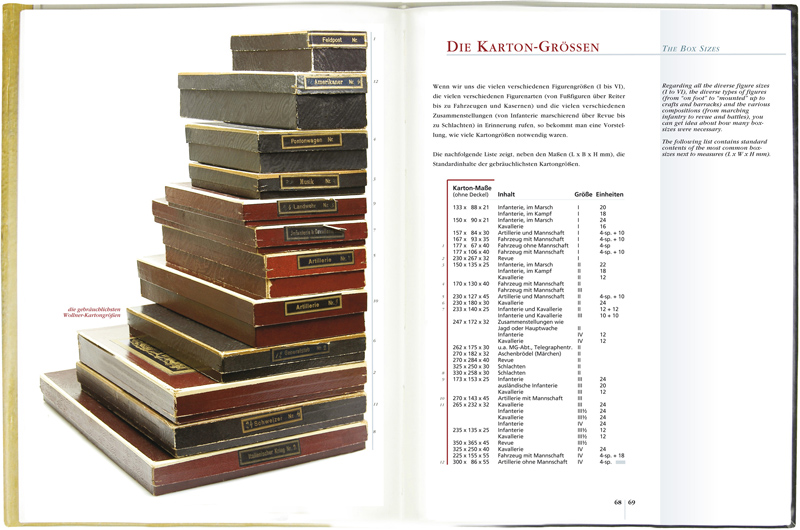 INFORMATION about figure-sizes, painting, boxes, numbering-system, et cetera (42 pages)
